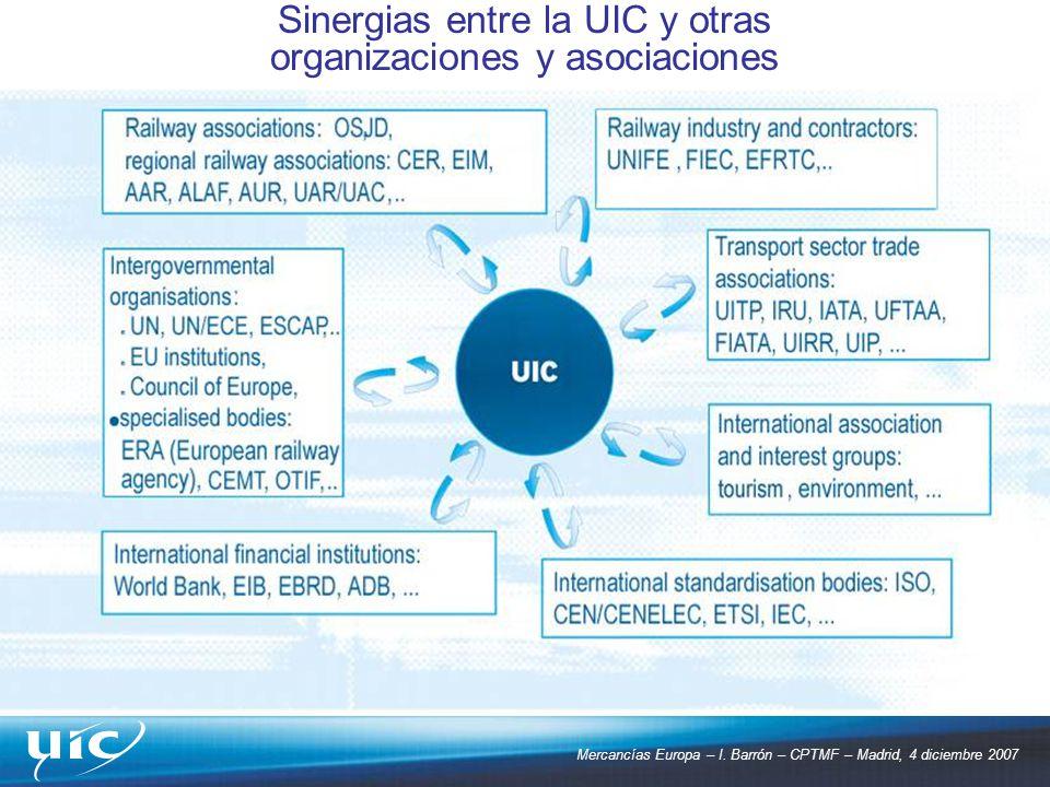 Sinergias entre la UIC y otras organizaciones y asociaciones