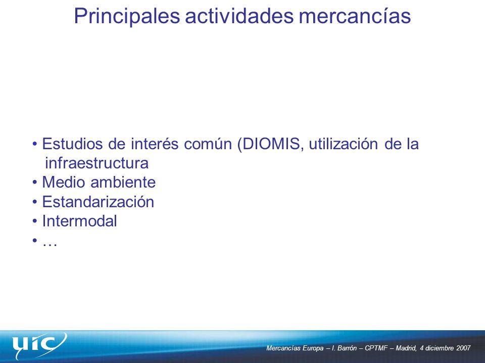 Principales actividades mercancías