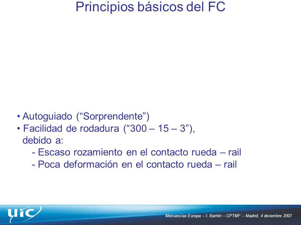 Principios básicos del FC