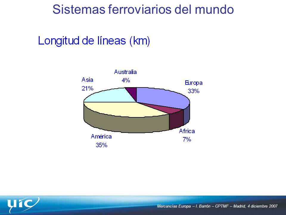 Sistemas ferroviarios del mundo