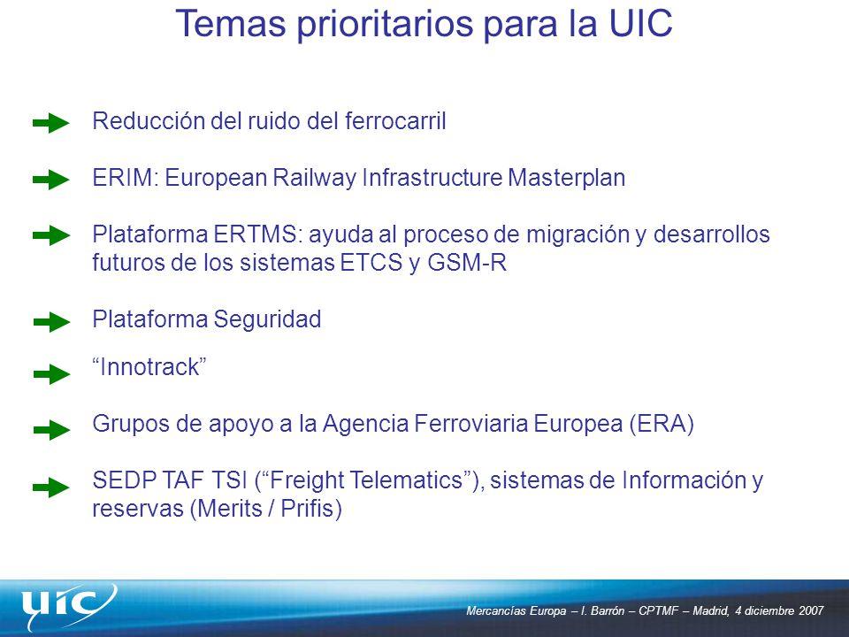 Temas prioritarios para la UIC