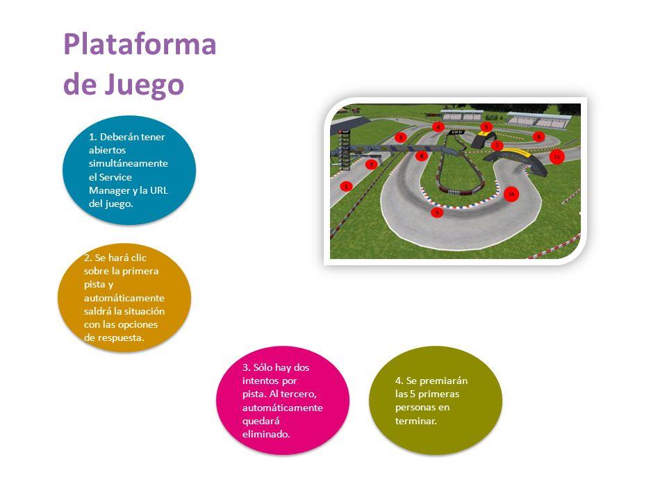 Plataforma de Juego 1. Deberán tener abiertos simultáneamente el Service Manager y la URL del juego.
