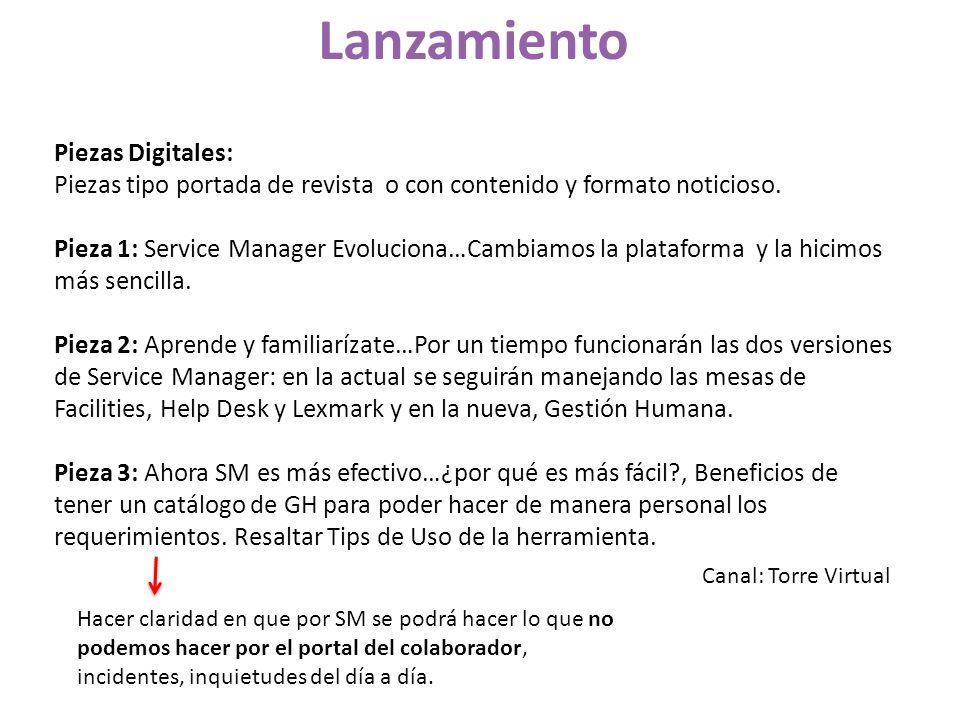 Lanzamiento Piezas Digitales: