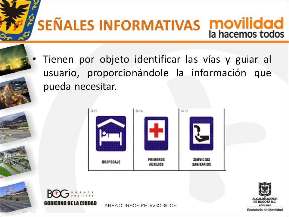 SEÑALES INFORMATIVAS Tienen por objeto identificar las vías y guiar al usuario, proporcionándole la información que pueda necesitar.