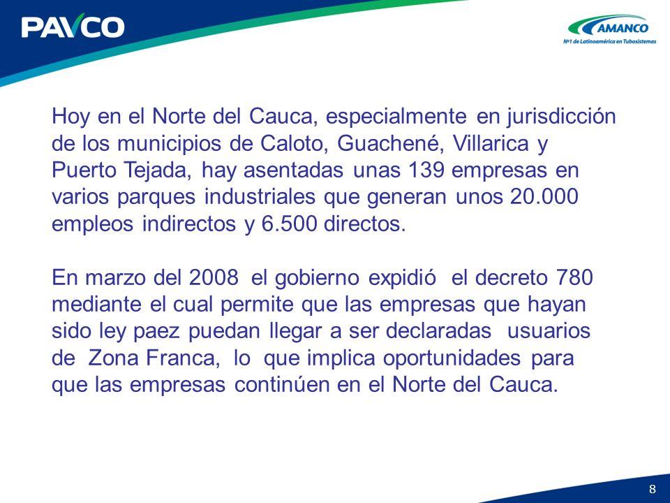 Hoy en el Norte del Cauca, especialmente en jurisdicción de los municipios de Caloto, Guachené, Villarica y Puerto Tejada, hay asentadas unas 139 empresas en varios parques industriales que generan unos 20.000 empleos indirectos y 6.500 directos.