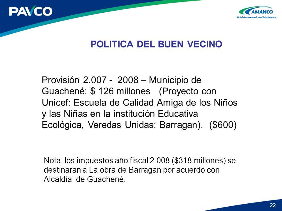 POLITICA DEL BUEN VECINO