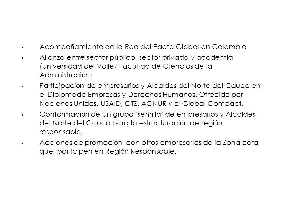 Acompañamiento de la Red del Pacto Global en Colombia