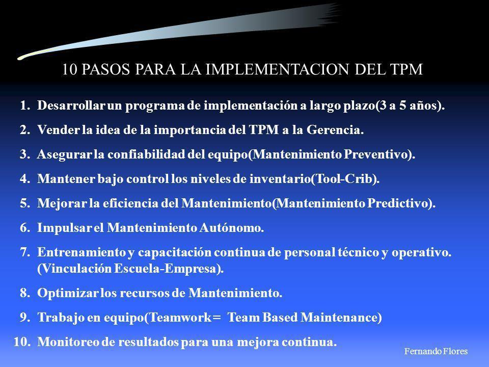 10 PASOS PARA LA IMPLEMENTACION DEL TPM