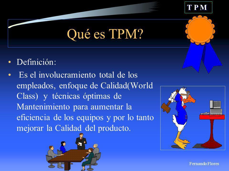 T P M Qué es TPM Definición: