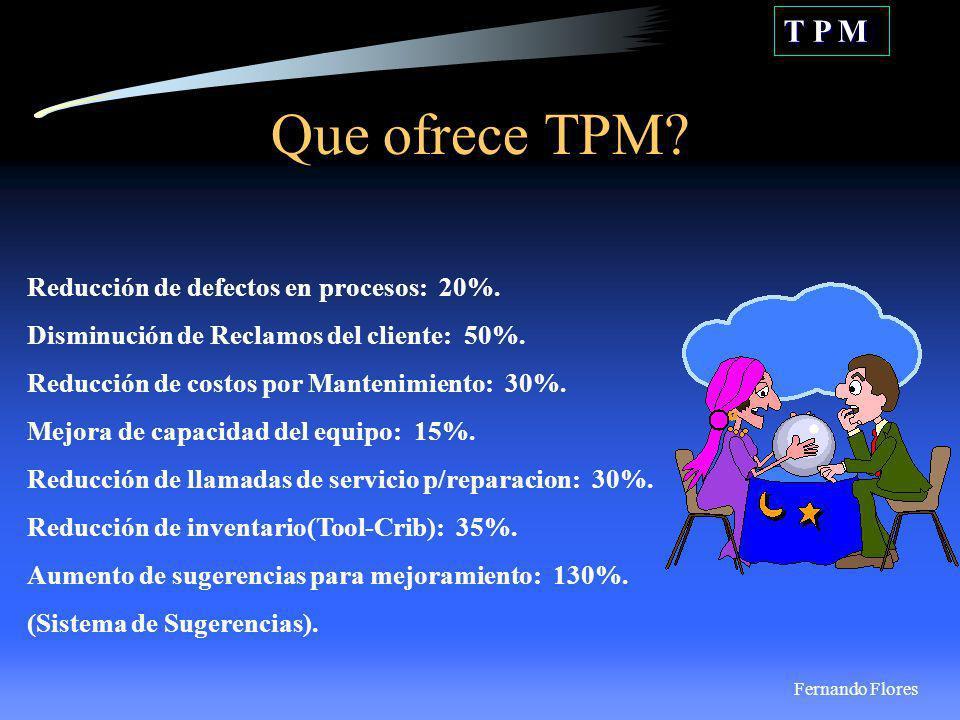 Que ofrece TPM T P M Reducción de defectos en procesos: 20%.