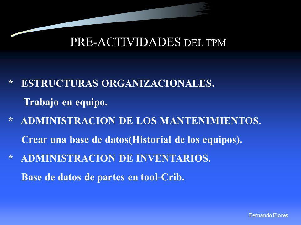 PRE-ACTIVIDADES DEL TPM