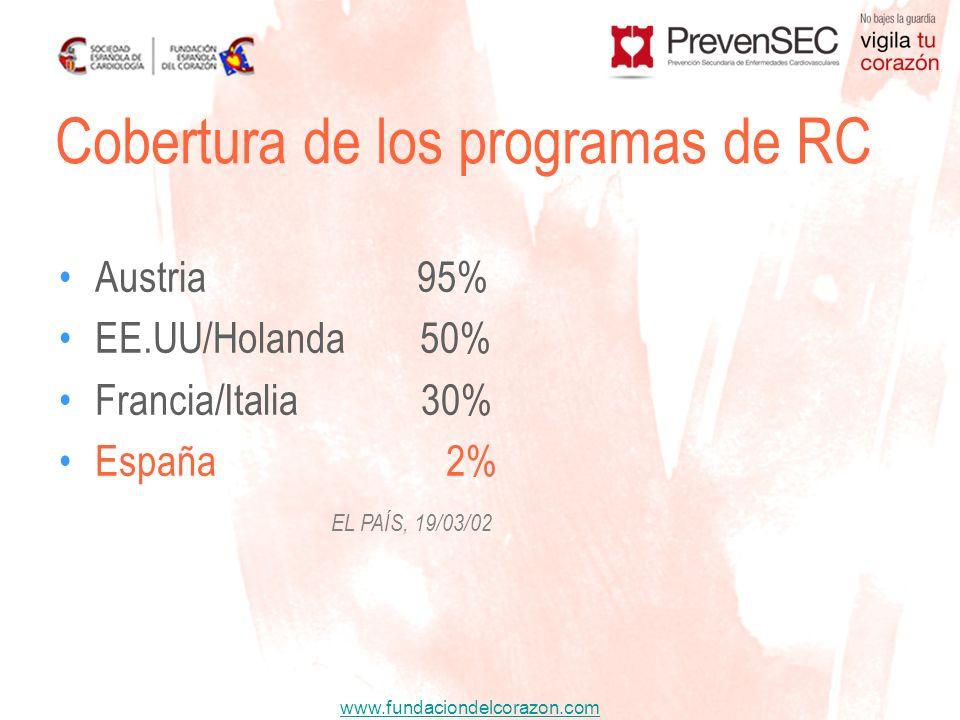 Cobertura de los programas de RC