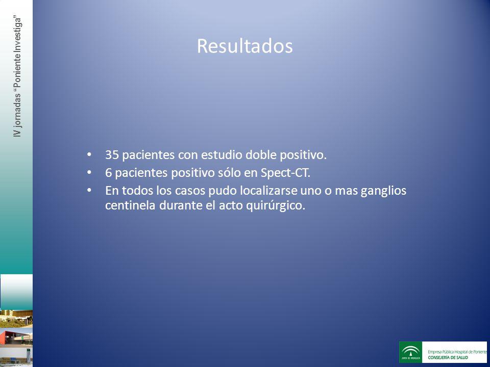 Resultados 35 pacientes con estudio doble positivo.