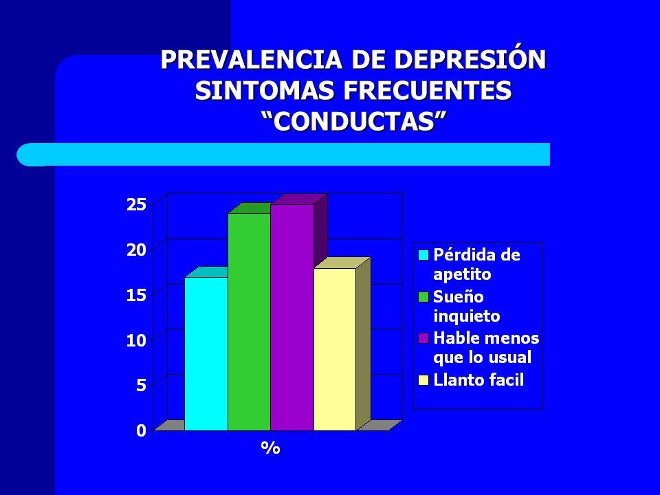 PREVALENCIA DE DEPRESIÓN