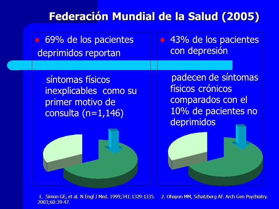 Federación Mundial de la Salud (2005)