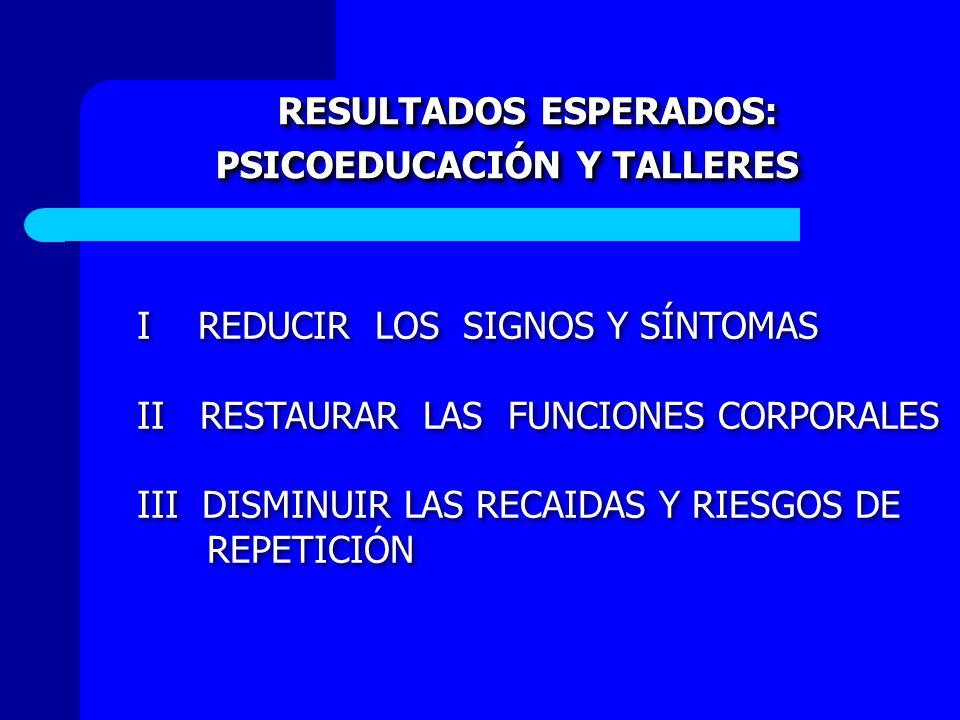 PSICOEDUCACIÓN Y TALLERES