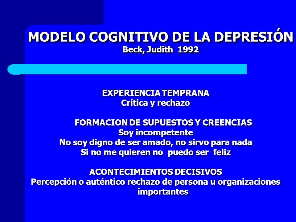 MODELO COGNITIVO DE LA DEPRESIÓN
