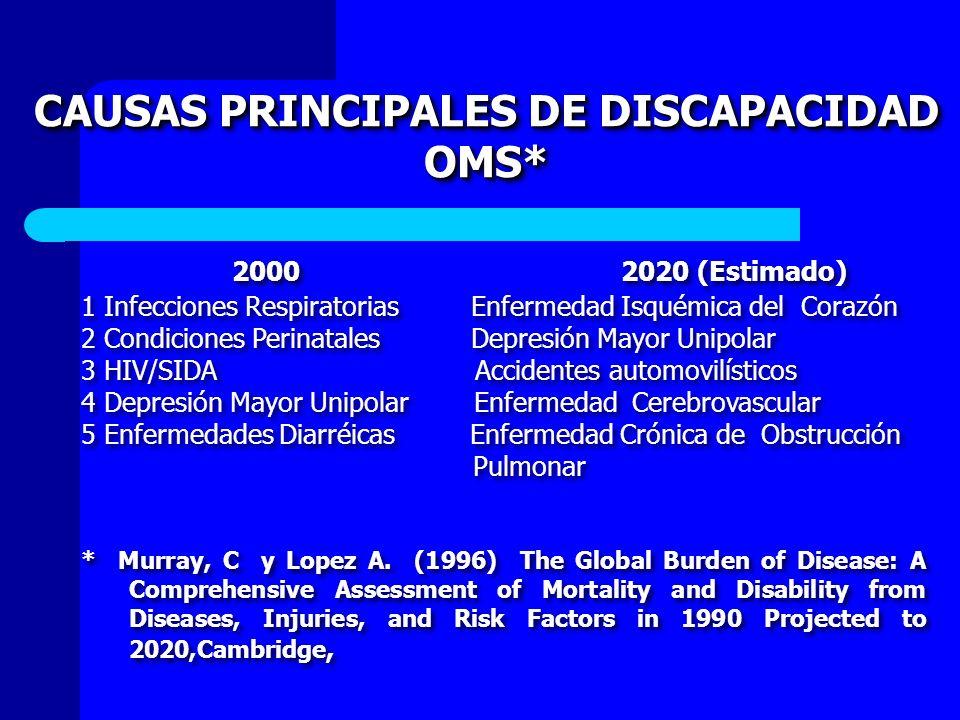 CAUSAS PRINCIPALES DE DISCAPACIDAD OMS*
