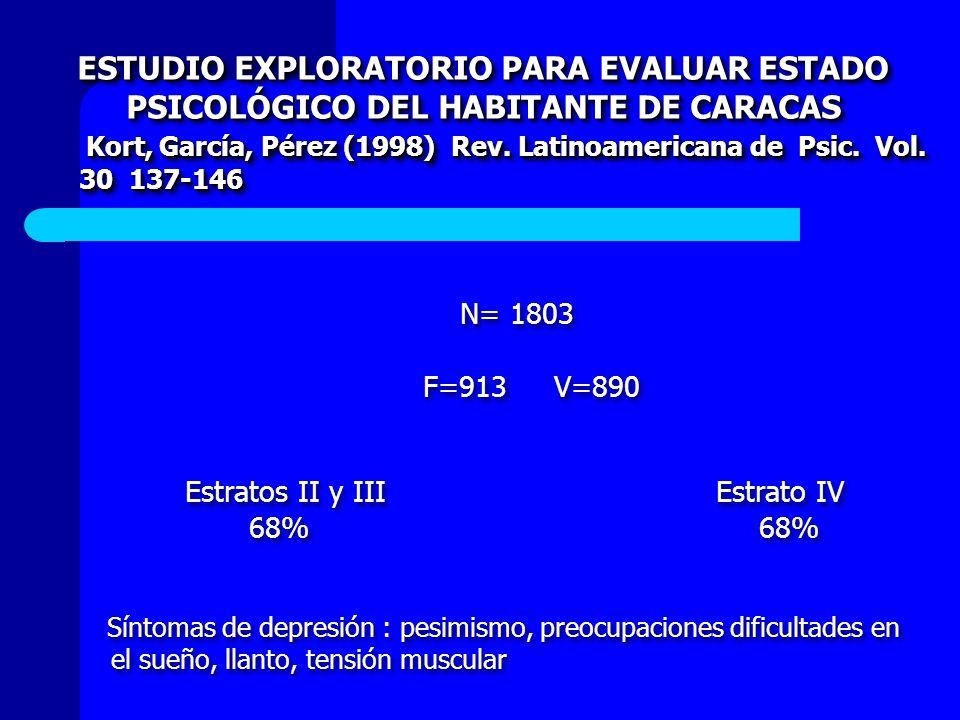 N= 1803 ESTUDIO EXPLORATORIO PARA EVALUAR ESTADO