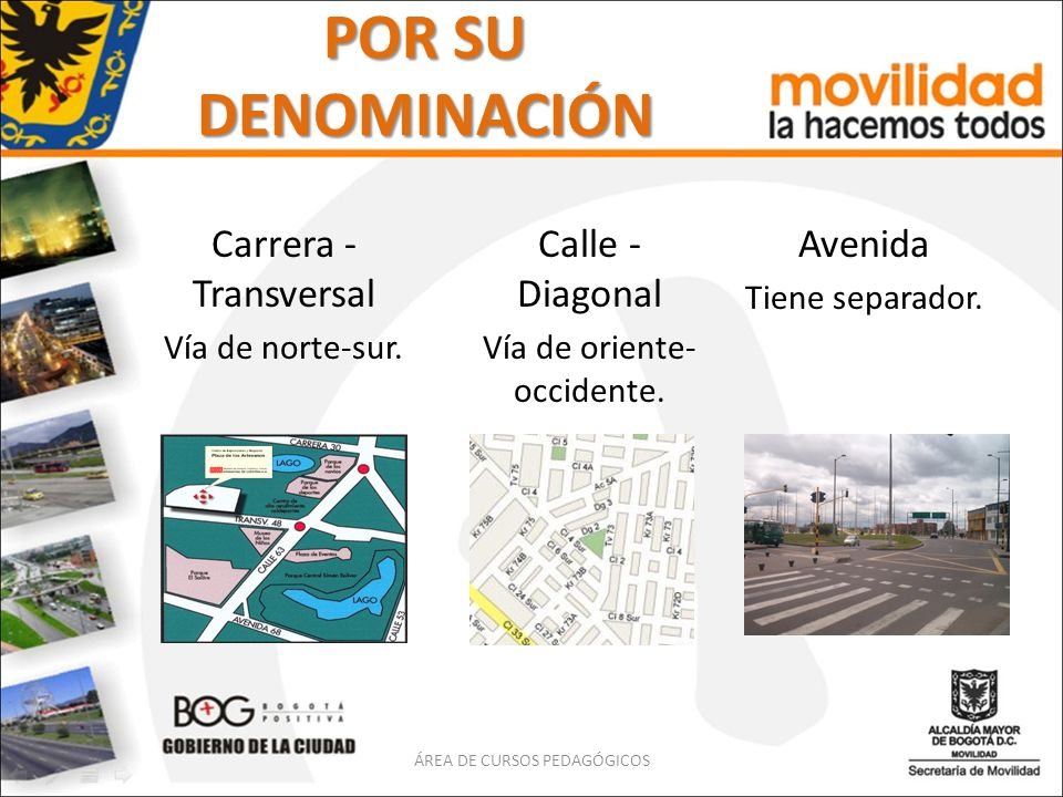 POR SU DENOMINACIÓN Carrera - Transversal Calle - Diagonal Avenida