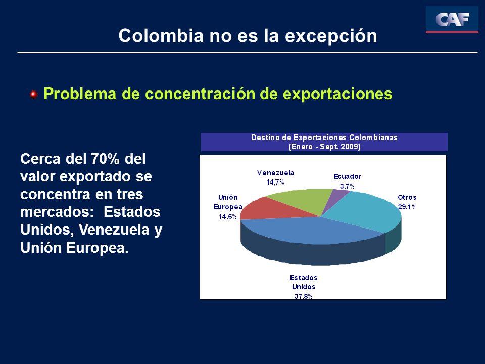 Colombia no es la excepción