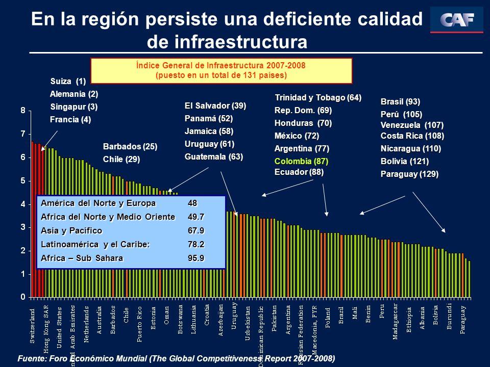 En la región persiste una deficiente calidad de infraestructura
