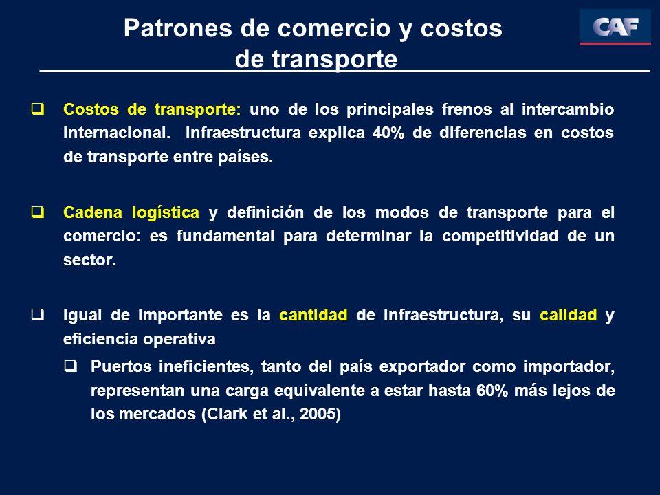 Patrones de comercio y costos de transporte