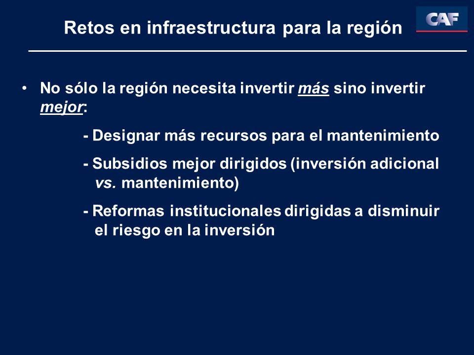 Retos en infraestructura para la región