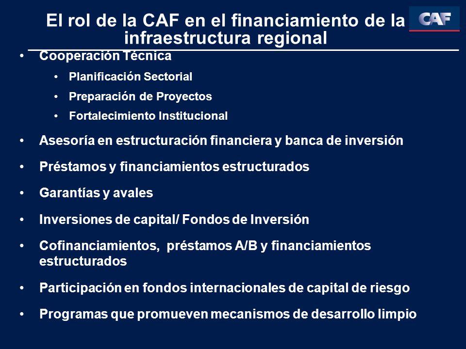 El rol de la CAF en el financiamiento de la infraestructura regional