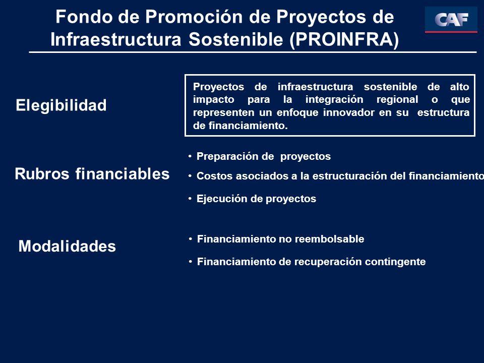 Fondo de Promoción de Proyectos de Infraestructura Sostenible (PROINFRA)