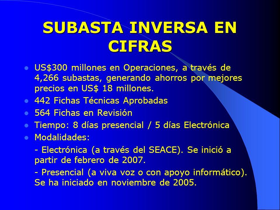 SUBASTA INVERSA EN CIFRAS
