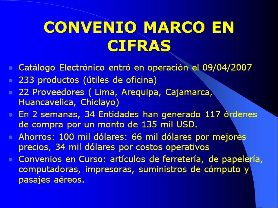 CONVENIO MARCO EN CIFRAS
