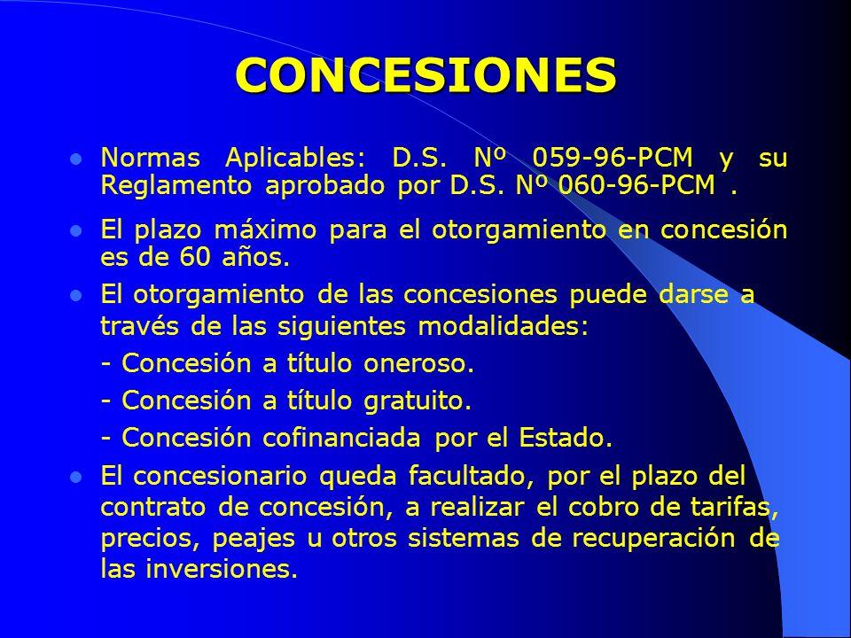 CONCESIONES Normas Aplicables: D.S. Nº 059-96-PCM y su Reglamento aprobado por D.S. Nº 060-96-PCM .