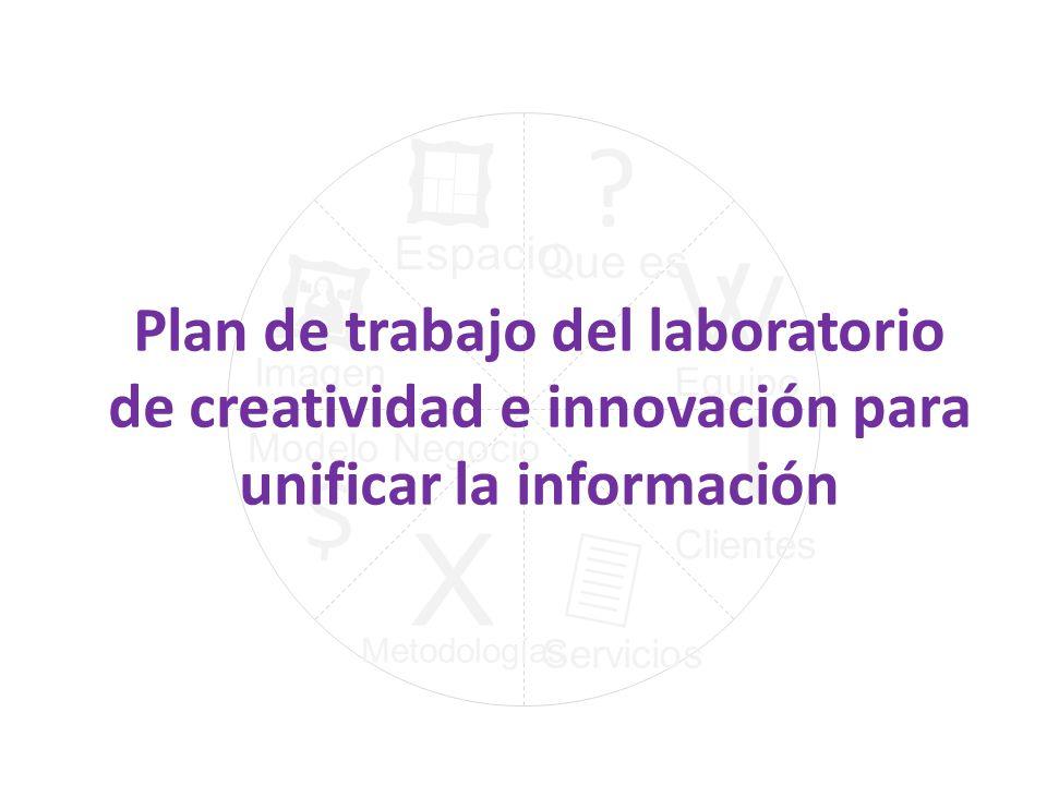  Espacio.  Que es. V. V. Plan de trabajo del laboratorio de creatividad e innovación para unificar la información.