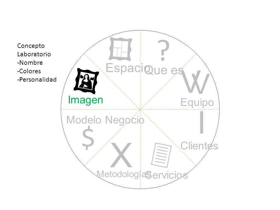 X V I    V $ Espacio Que es Imagen Equipo Modelo Negocio Clientes