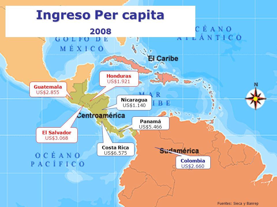 Ingreso Per capita 2008 Honduras US$1.921 Guatemala US$2.855 Nicaragua