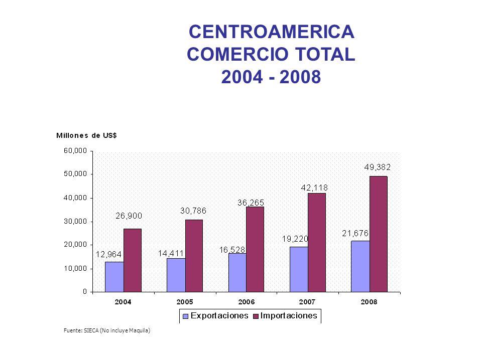CENTROAMERICA COMERCIO TOTAL 2004 - 2008