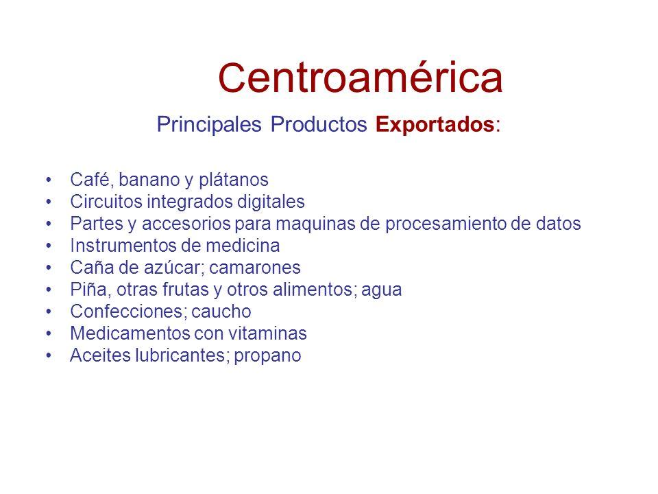 Principales Productos Exportados: