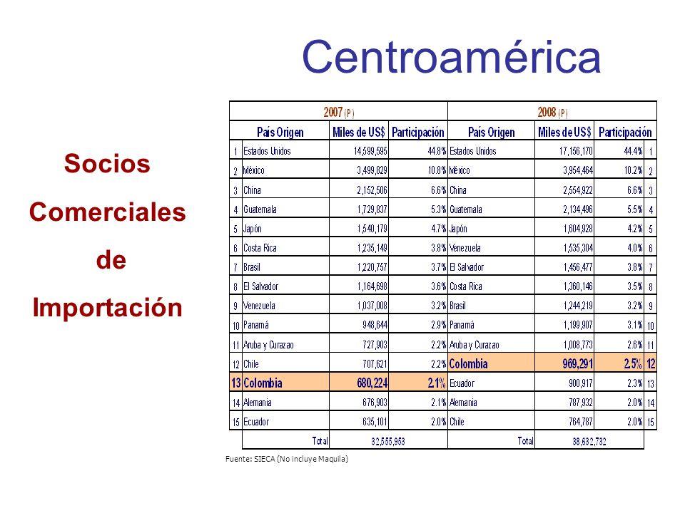 Centroamérica Socios Comerciales de Importación