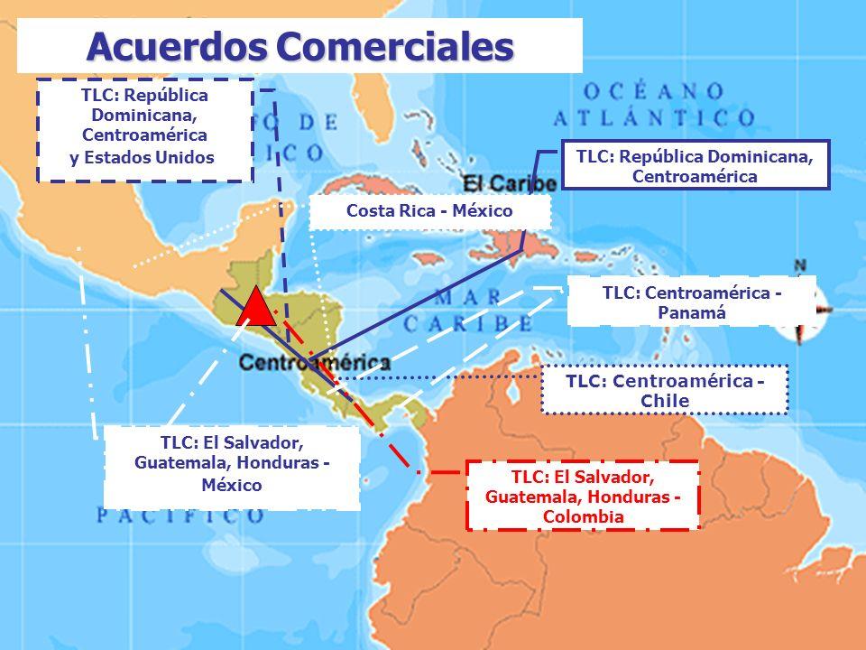 Acuerdos Comerciales TLC: República Dominicana, Centroamérica y Estados Unidos TLC: República Dominicana, Centroamérica.