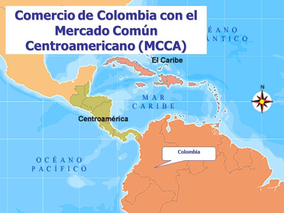 Comercio de Colombia con el Mercado Común Centroamericano (MCCA)