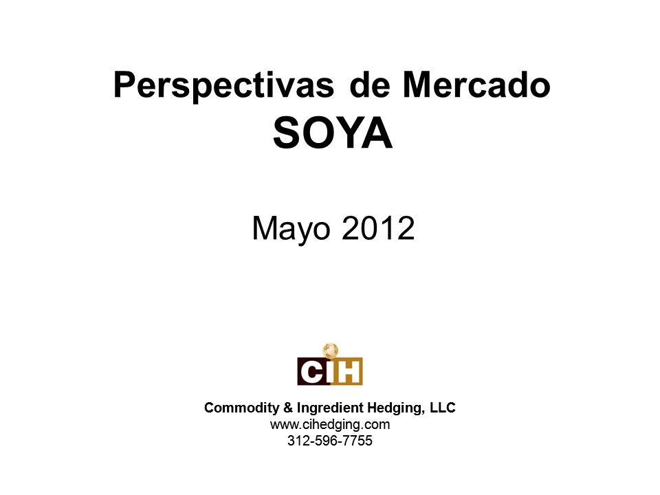 Perspectivas de Mercado SOYA