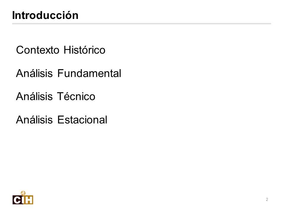 Introducción Contexto Histórico Análisis Fundamental Análisis Técnico