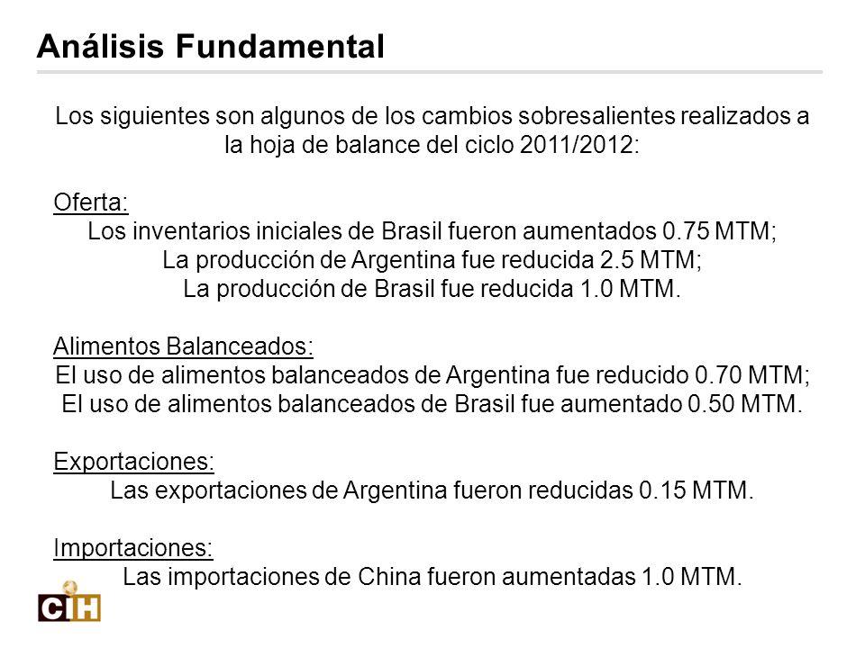 Análisis Fundamental Los siguientes son algunos de los cambios sobresalientes realizados a la hoja de balance del ciclo 2011/2012: