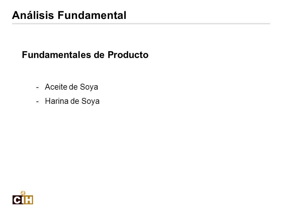 Análisis Fundamental Fundamentales de Producto Aceite de Soya