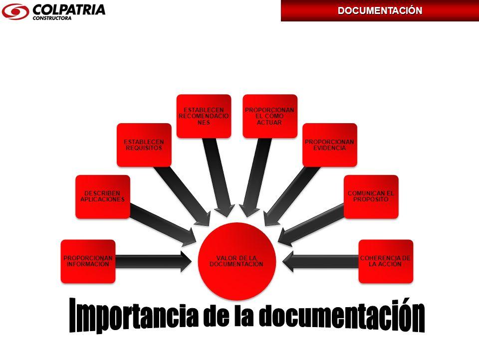 Importancia de la documentación