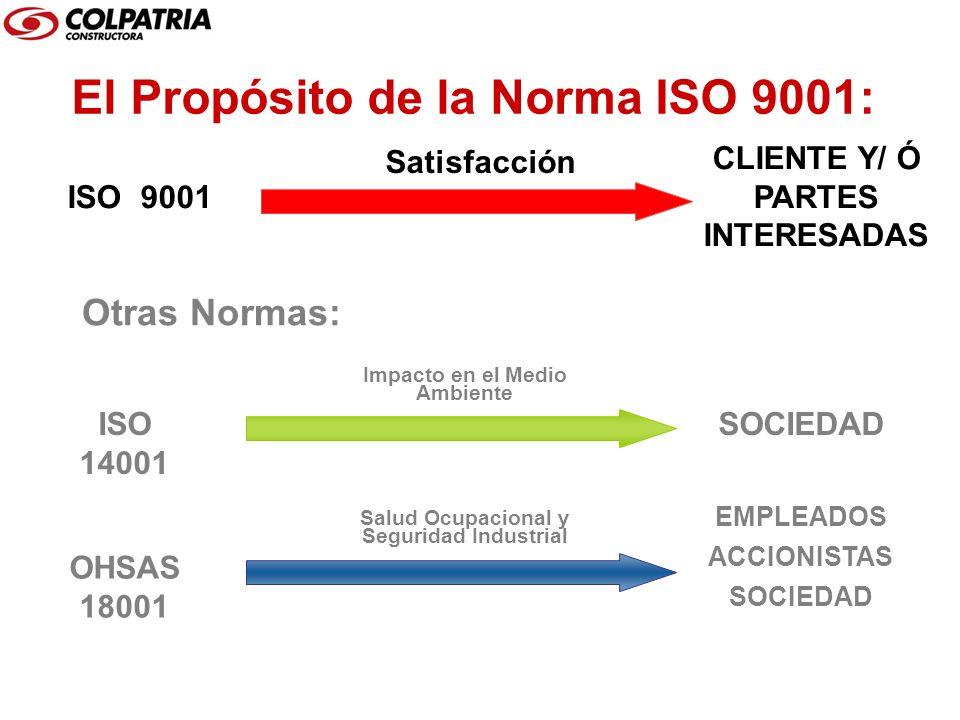 El Propósito de la Norma ISO 9001: