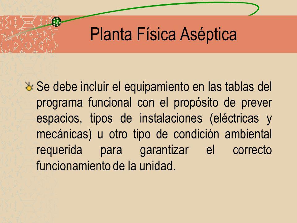 Planta Física Aséptica