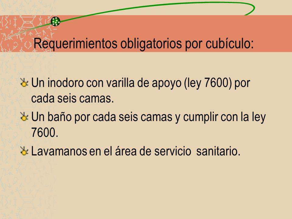 Requerimientos obligatorios por cubículo: