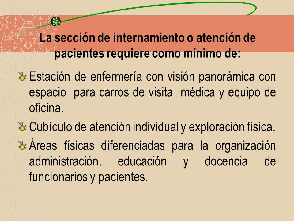 La sección de internamiento o atención de pacientes requiere como mínimo de:
